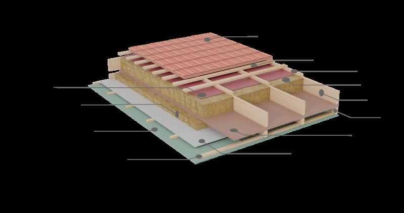 Dachaufbau mit Dachziegeln